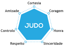 Código moral do Judo